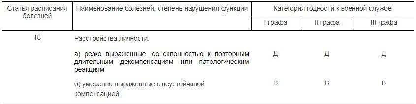 Статья 18 а и 18б